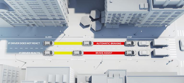 Миру представлены новые системы активной безопасности Toyota
