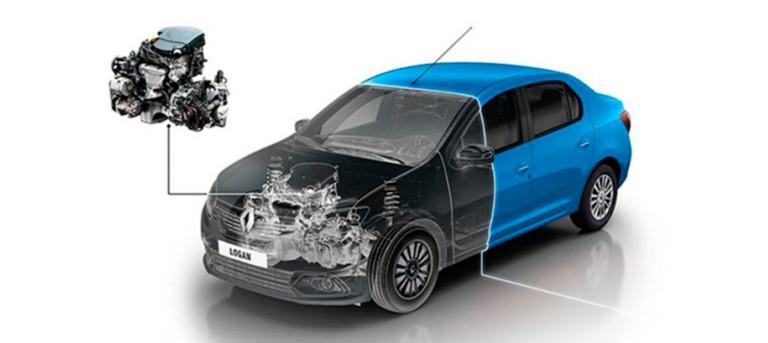 Renault снижает цены на двигатели и механические коробки передач
